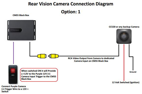 need help id'ing two connectors in dash page 4 polaris Reverse Camera Wiring Diagram at suagrazia.org