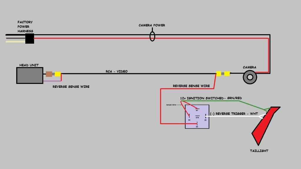 Installing rear view camera on base polaris slingshot forum