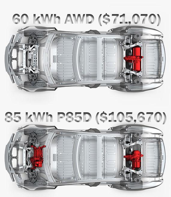 Tesla_Model_S_60_kWh_Base_vs_P85D_Wide[1].jpg