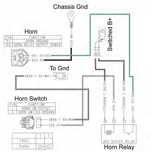 polaris slingshot wiring diagram trusted wiring diagram rh dafpods co polaris slingshot radio wiring diagram 2017 polaris slingshot wiring diagram